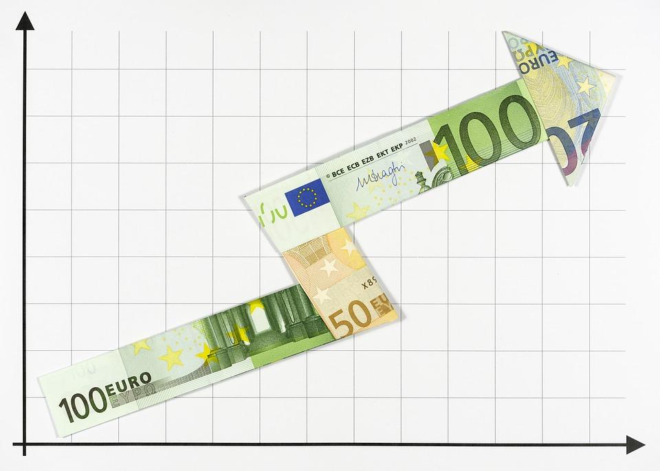 finanční graf